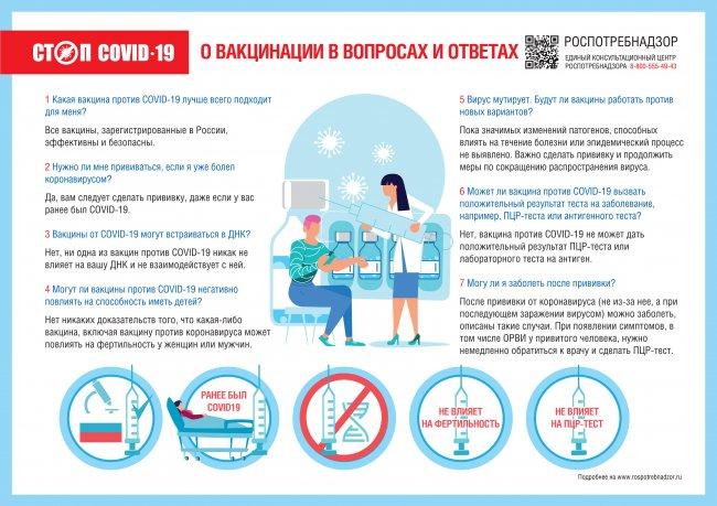 Информирование по вопросам вакцинации от новой коронавирусной инфекции COVID-19