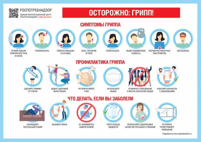 Как защитить себя от гриппа и орви?
