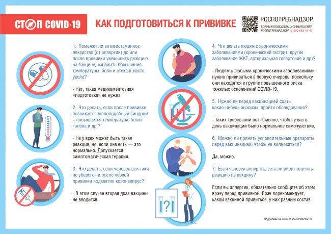 Как защитить себя от covid-19?